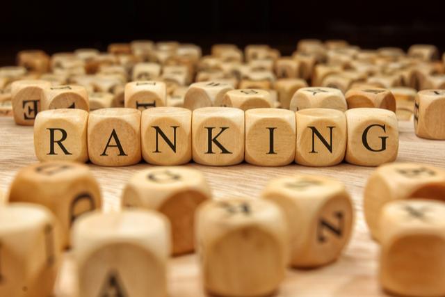 投資信託は証券会社ランキングで買うと失敗する